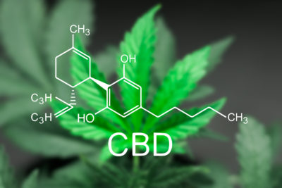 Scientific properties of CBD